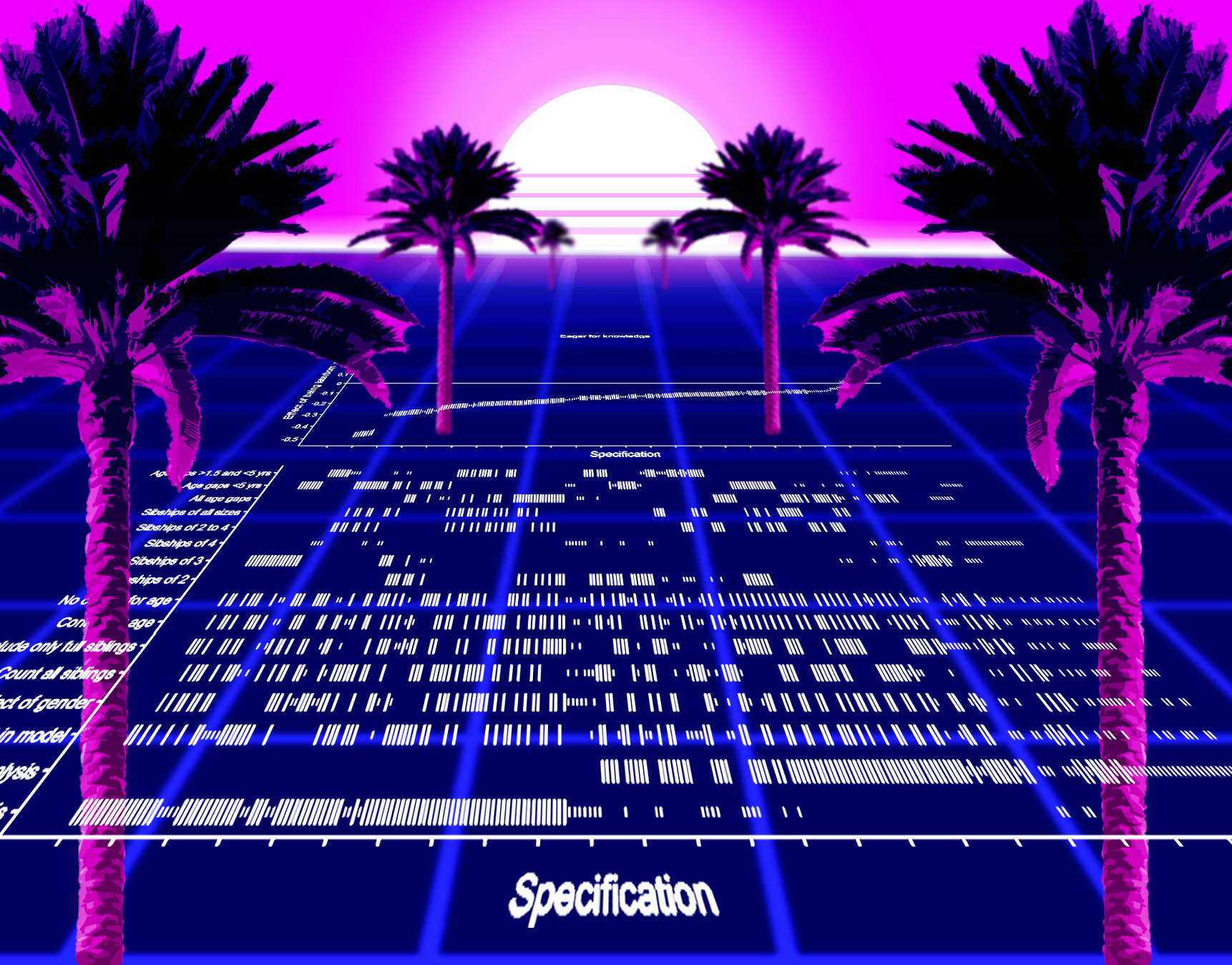 A specification curve plot presented in outrun-style with an underlying grid and palm trees